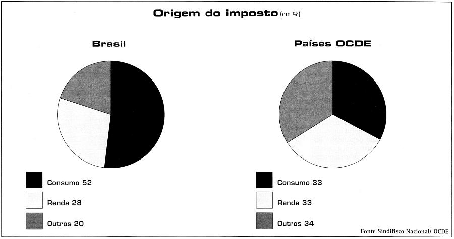 allegrini-grafico