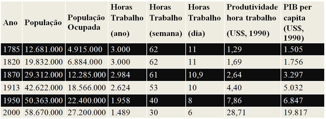chadarevian-ocio-tabela1