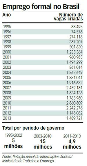 Tabela: Rede Brasil Atual