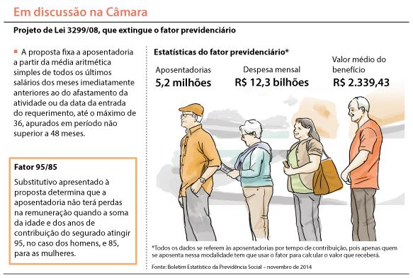 agenciacamara_fatorprevidenciario