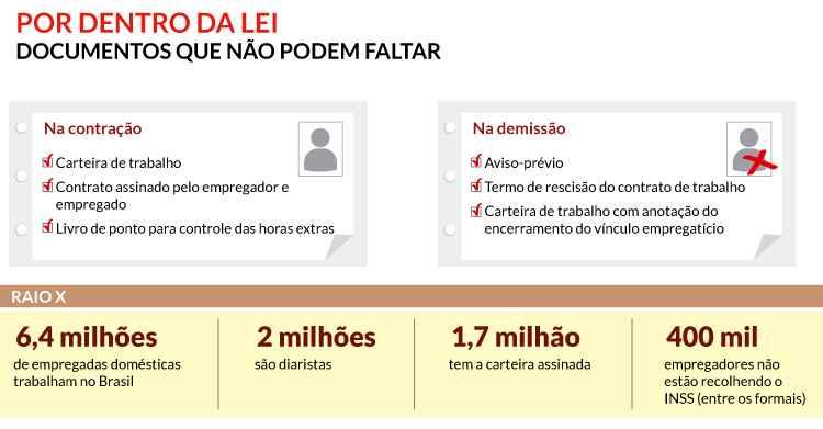 guia_domesticos3