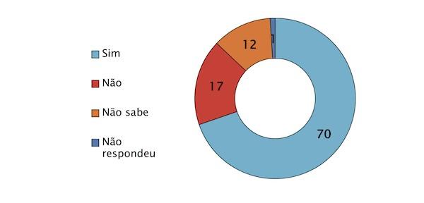 garf1