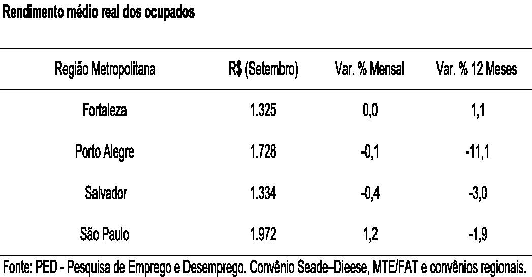 g3239