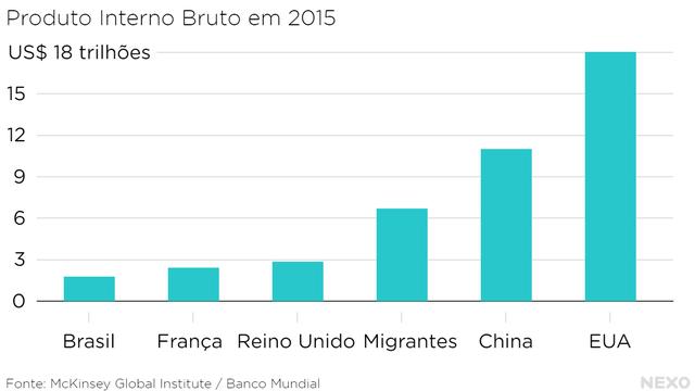 produto_interno_bruto_em_2015_pi