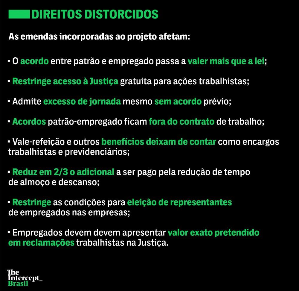 direitos-distorcidos-07-07-1493215677-1000x974