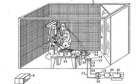 """A patente de Gilbreth, """"Método e aparato para o estudo e correção dos movimentos"""", 1916"""