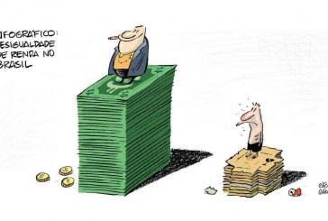 Democracia e capitalismo em tempos de desigualdade crescente
