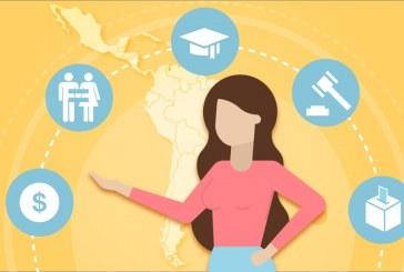 Dia Internacional da Mulher: 6 gráficos que mostram como as mulheres avançaram (ou não) na América Latina