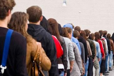 Desemprego entre jovens é de 25,8%, mais que o dobro da média nacional