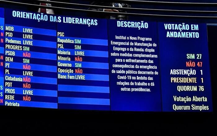 Agencia Senado – Barreto – mp1045-2021 – minirreforma trabalhista